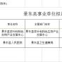 景东县事业单位拟记功奖励集体和个人名单公示